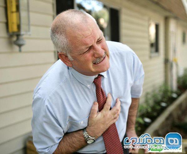 چه ارتباطی بین ادم و نارسایی احتقانی قلب وجود دارد؟