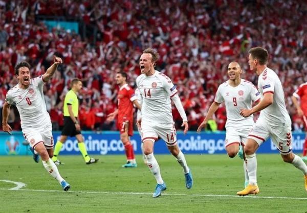 یورو 2020، فزونی قاطعانه دانمارک مقابل روسیه در آمار